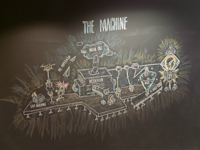 The Machine Chalk
